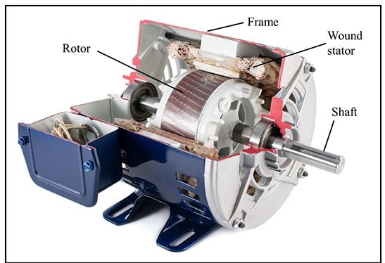 Cut-away of representative test motor showing basic motor components describes in this work.
