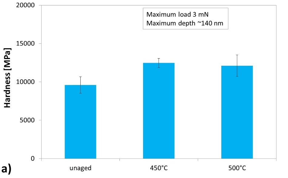 power coating adhesion and outgassing on Evaluation of the effects of powder coating  of 121 and 204 c findings indicate that although both cure temperatures achieved powder coatings adhesion and.