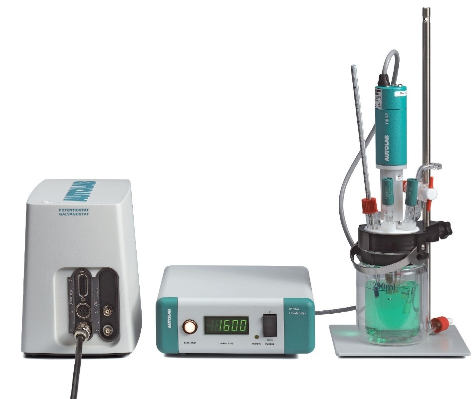 Electrocatalysis and Forced Convection Measurements: A Guide