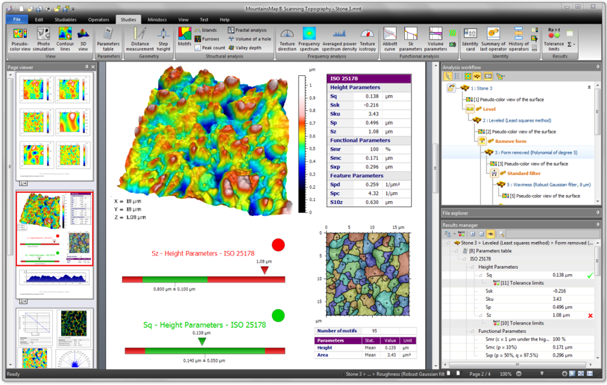 MountainsMap® software was used to analyse and compare results from many different kinds of surface measuring instruments