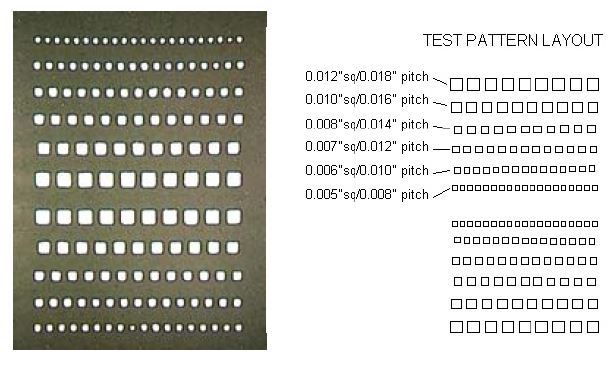 Test Pattern array and photo of dummy Si chip