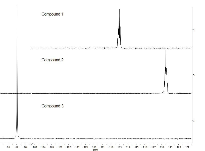 Full 19F NMR spectra of, from top down, fluorobenzene (compound 1), 4-fluorobenzyl bromide (compound 2), and [4-(trifluoromethyl)phenyl]methanamine (compound 3).