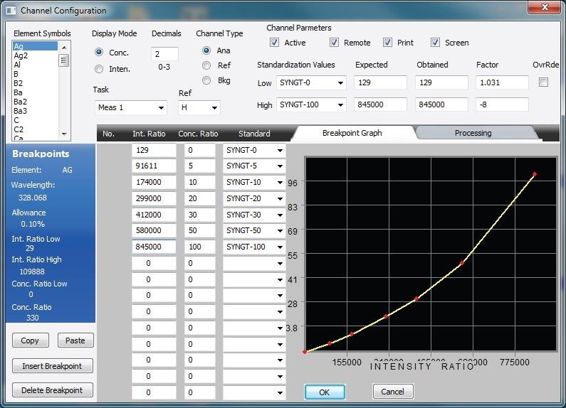 calibration curve for Ag and the channel configuration screen