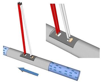 Resistance Temperature Detector (RTD) - Principle of