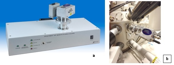 The Evactron Model EP De-contaminator system (a) includes a desktop controller and the KF clamp together plasma radical source. (b) The small size PRS fits on a FESEM column with numerous analytical accessories.