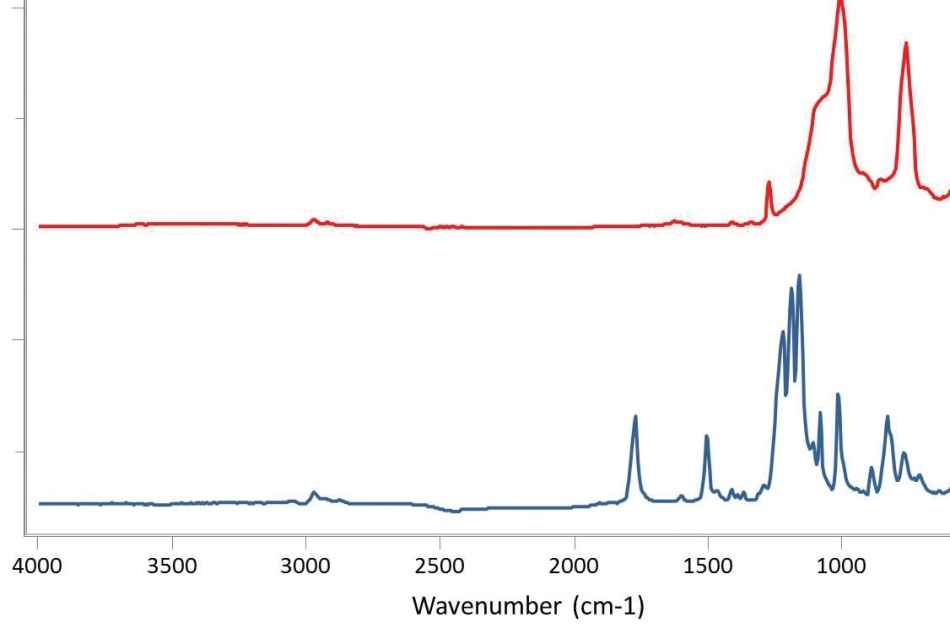 Identification of Plastic Contaminants Using FT-IR Microspectroscopy