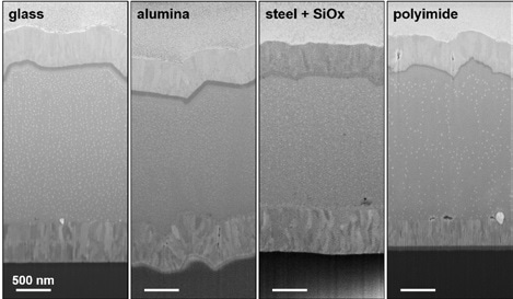 Cross sections of CIGS solar cells on different substrates. The substrates are, from left to right: glass, alumina, SiOx on steel and polyimide.