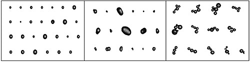 Example image obtained for a sample containing (a) spherical primary particles (left), (b) misshapen primary particles (middle) and (c) agglomerates (right).