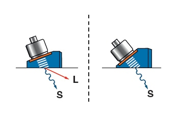 Longitudinal and shear waves. Generating longitudinal waves means that shear waves are also created.