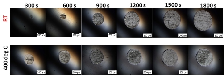 The optical microscopy images of the ball wear scar at every 300 seconds following the friction test. Panels at the top and bottom represent images obtained from tests at room temperature and 400 °C, respectively.