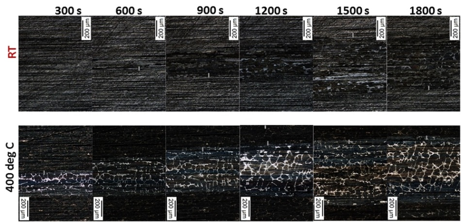Optical microscopy images of the disk wear scar at every 300 seconds following the friction test. Panels at the top and bottom represent images obtained from tests performed at both room temperature and 400 °C, respectively.