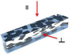 Reinforcing Ceramics with Graphene for Increased Strength