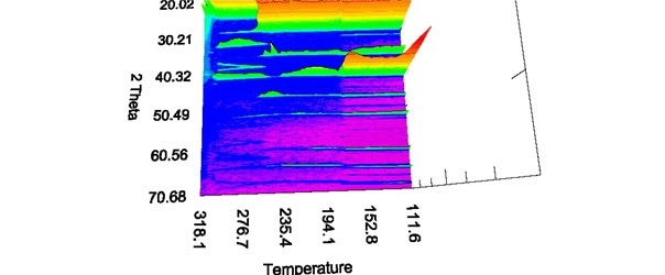 Rubidium nitrate patterns obtained from temperature up to 350 °C