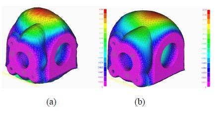 Deformation (a) simulation with fiber orientation effects (b) simulation with random orientation effects.