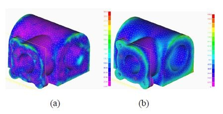Von-mises stress (a) simulation with fiber orientation effects (b) simulation with random orientation effects.