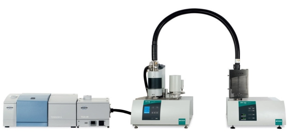 NETZSCH STA 449 F3 Jupiter® instrument simultaneously coupled to a BRUKER Optics TENSORTM FT-IR spectrometer and a NETZSCH QMS 403 C Aëolos® quadrupole mass spectrometer.