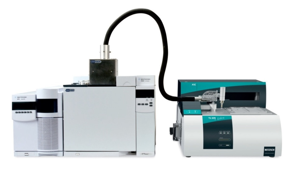 NETZSCH TG 209 F1 Libra® TGA instrument coupled to the Agilent 7890A gas chromatograph equipped with an Agilent 5975C quadrupole mass spectrometer (QMS).