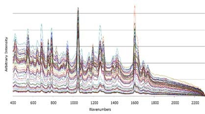 Overlay of 60 ORS OFF spectra