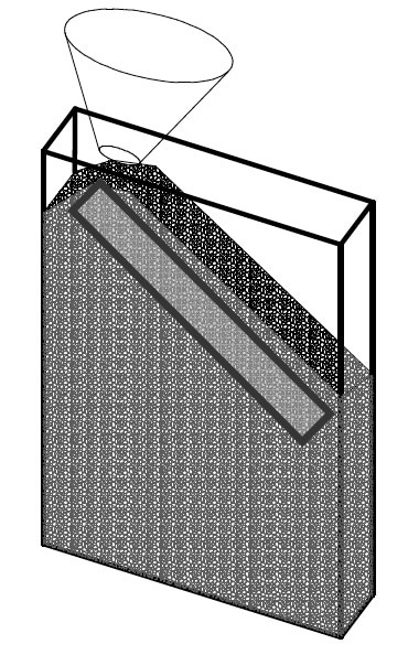 Schematic of segregation tester. Dump material into a box and observe the change in color intensity along the pile as measured just below the top surface of the pile (rectangle section). These changes in color intensity are an indication of differences in either chemical composition or in particle size and can be used to estimate the segregation of key components in the system.