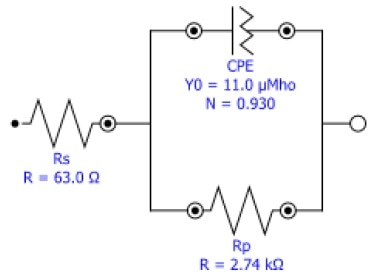 The Randles equivalent circuit.