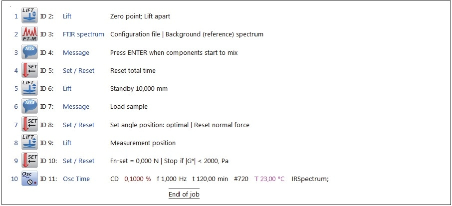 Test method for 2-component glues shown in Thermo ScientificTM HAAKETM RheoWinTM Measuring and Evaluation Software. In steps 3 and 4 the time is reset when the 2 components mix outside the rheometer. In step 5 the upper geometry moves to a 10 mm gap to minimize lift travel after the sample is put onto the lower plate. Step 8 moves the upper geometry to the measuring gap, and step 10 starts the test without waiting for temperature equilibration.