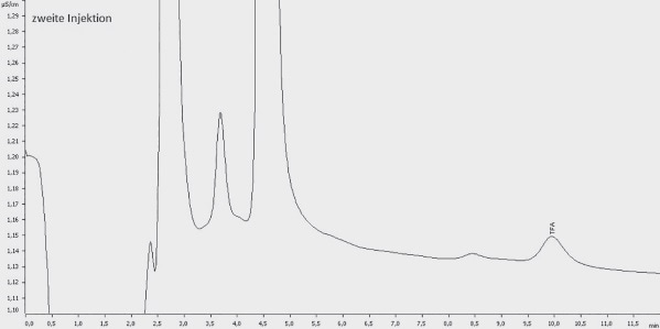 Chromatogram (re-injection) of a water sample prior to water treatment, result 4.8 µg/L TFA