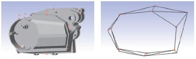 CAD model with measurement locations. Wire frame model resulting from measurement points.