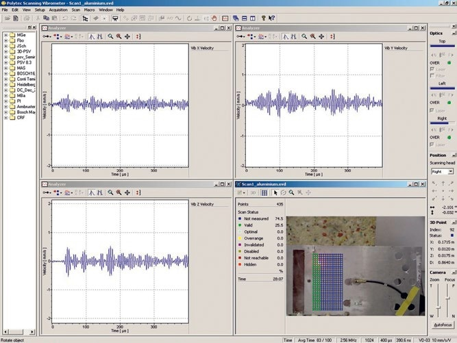 In-plane and out-of-plane Lamb wave responses plotted using Polytec's PSV Software.