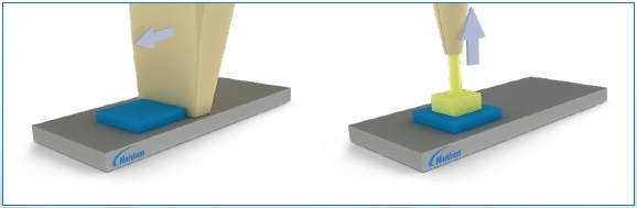 Schematic representation of shear (left) and pull (right) tests on dies connected to substrates. Pull testing avoids any bending of the die, which can happen during shear tests.