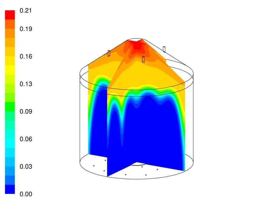 To design an efficient inert gas delivery system, computational modeling can be used. Nitrogen is injected into the silo at a fixed flow rate, creating the transient oxygen distribution depicted in this illustration.