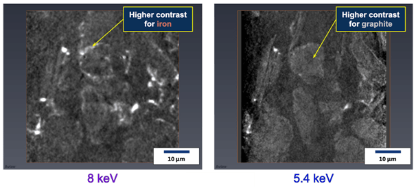 Example virtual slices from each 3D volume, showing the tomographic contrast enhancement of the Fe NPs at 8 keV.