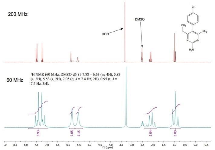 Cosy 90 And Cosy 45 2d Nmr Experiments