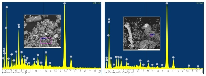 Energy Dispersive Spectra of particles collected after testing of NAO-1 (left) and LS-1 (right). Note presence of Si, Zr and Ti in NA-1 spectra compared with L-1, where iron is dominant.
