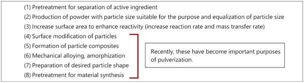 The Purpose of Pulverization