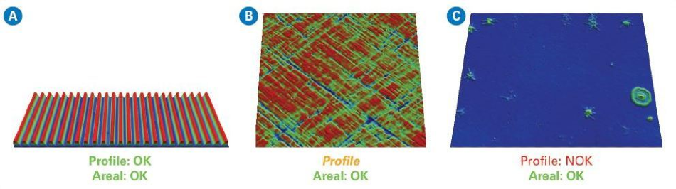 Three types of surfaces showing different applicability for profiler or areal topography measurements: (A) profile roughness standard; (B) cross-hatch texture on bore cylinder; and (C) defects on an optical window.