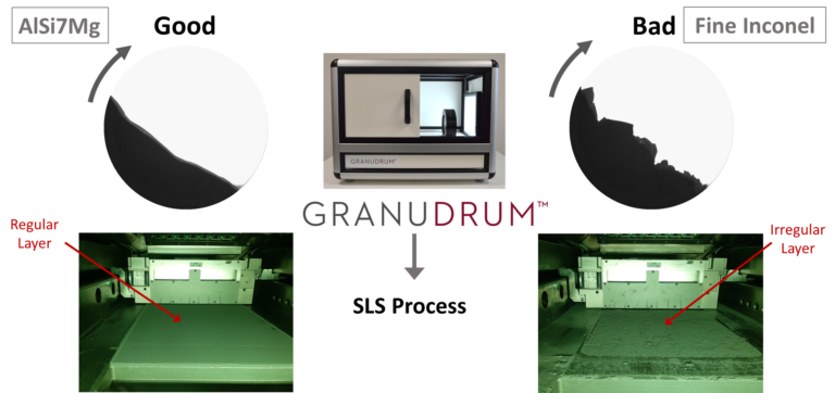 A linkage between PBF recoating process and GranuDrum methodology (image analysis).