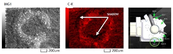 Example of C X-ray Intensity Map of Ink on Paper taken from EDS detector position 2. The ink is raised on surface of paper and the result is a shadow where C X-rays are blocked by the topography of the sample from reaching the detector.