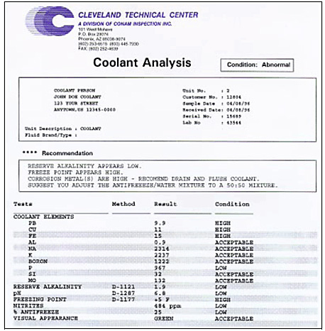Diesel Engine Coolant Analysis New Application For Established