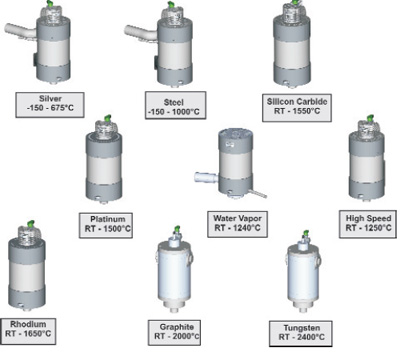 Different furnace types for the STA 449 and DSC 404