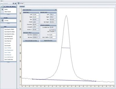 Anode Coke (Lc Value) Analysis