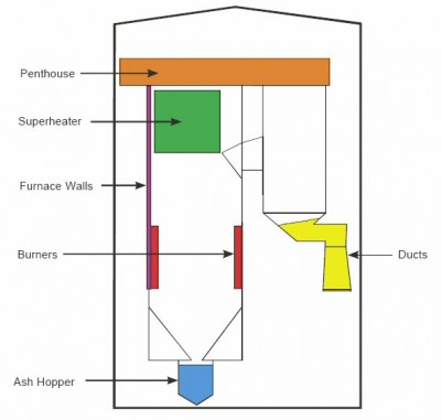 Ash Hopper Refractories for Boilers by ANH Refractories Europe