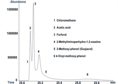 online Basic Arrhythmias