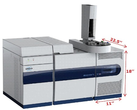 The Use in Multi-Residue Analysis (GC-MS/MS) of High Speed MRM ...