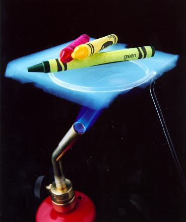 The extremely low thermal conductivity of aerogel is demonstrated masterfully here, as these wax crayon sit directly above a strong flame without melting, due to the protective aerogel.