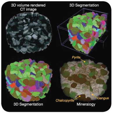 3D segmentation and characterization of Cu ore. Samples scanned in a packed particle bed, 5 mm in diameter. >30,000 multiphase particles can be analyzed rapidly