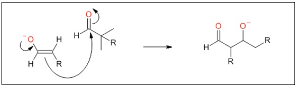 Nucleophilic addition of enolate anion to the carbonyl group (R = H, alkyl,  phenyl)