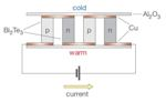 Will Peltier Modules Replace Compressors in Thermoeletric Cooling Technology?
