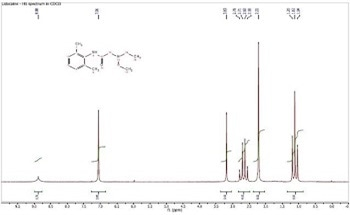The Spectra of Lidocaine