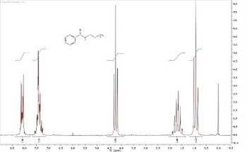 The Spectra of Propyl Benzoate