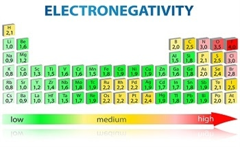 Threshold Techniques for Electronegative Species: Detection of the Negative Ion from Extrel